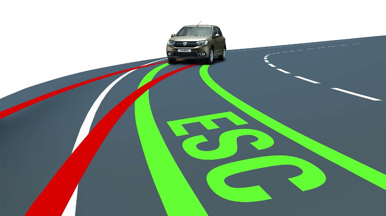 Sistem za nadzor stabilnosti vozila (ESP) + Pomoč pri speljevanju v klanec (HSA)