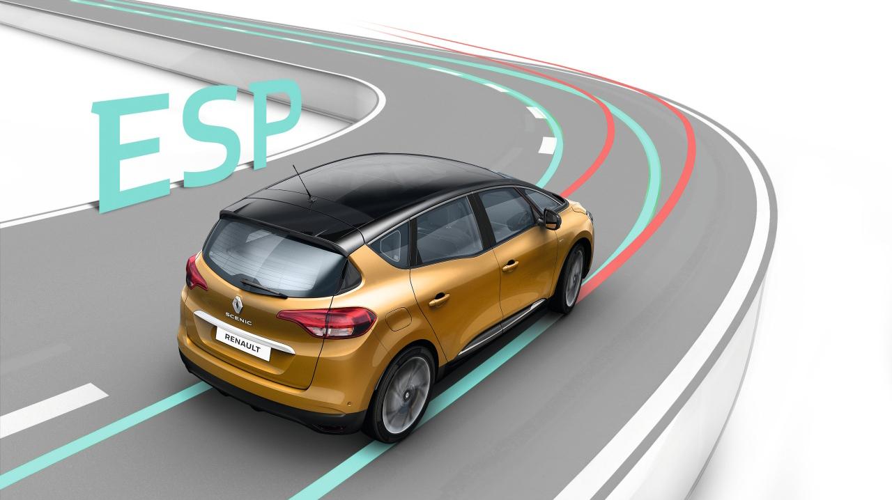 Sustav za nadzor stabilnosti ESP + sustav za  nadzor proklizavanja pogonskih kotača ASR