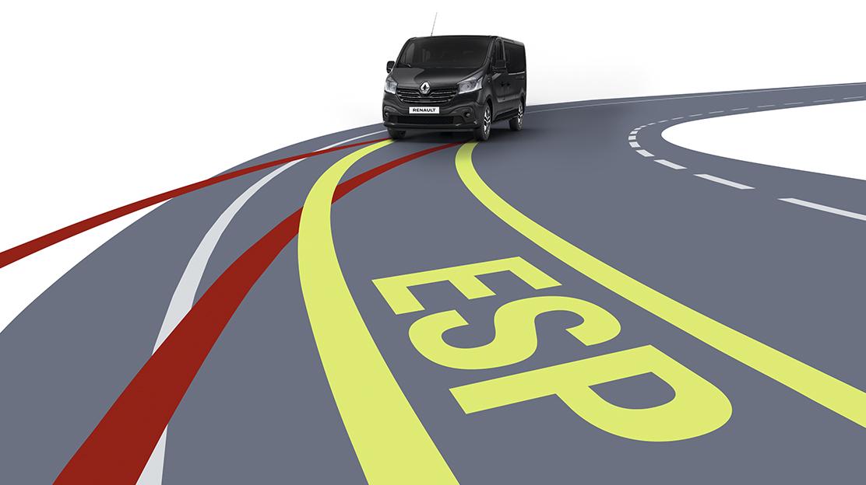 Controlo electrónico de estabilidade (ESP + ASR)