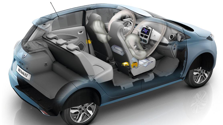 Airbags conducteur et passager à retenue programmée + airbags latéraux avant