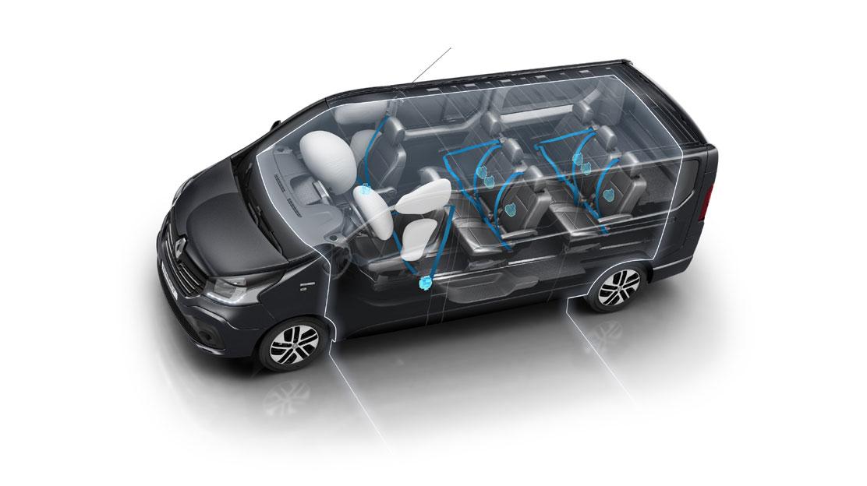 Airbags torax y de cortina en asientos delanteros