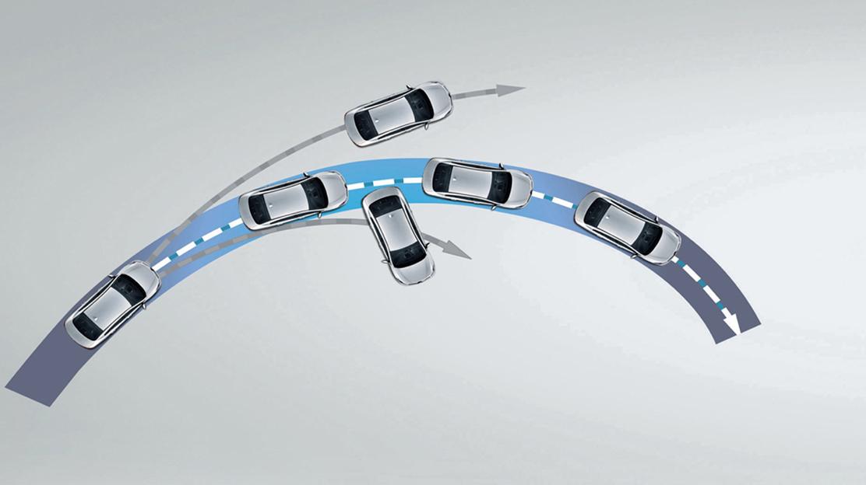 ESP - Електронна система за динамичен контрол на траекторията, ASR - система за тракшън контрол