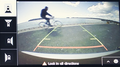 Multi-View 360° Kamera