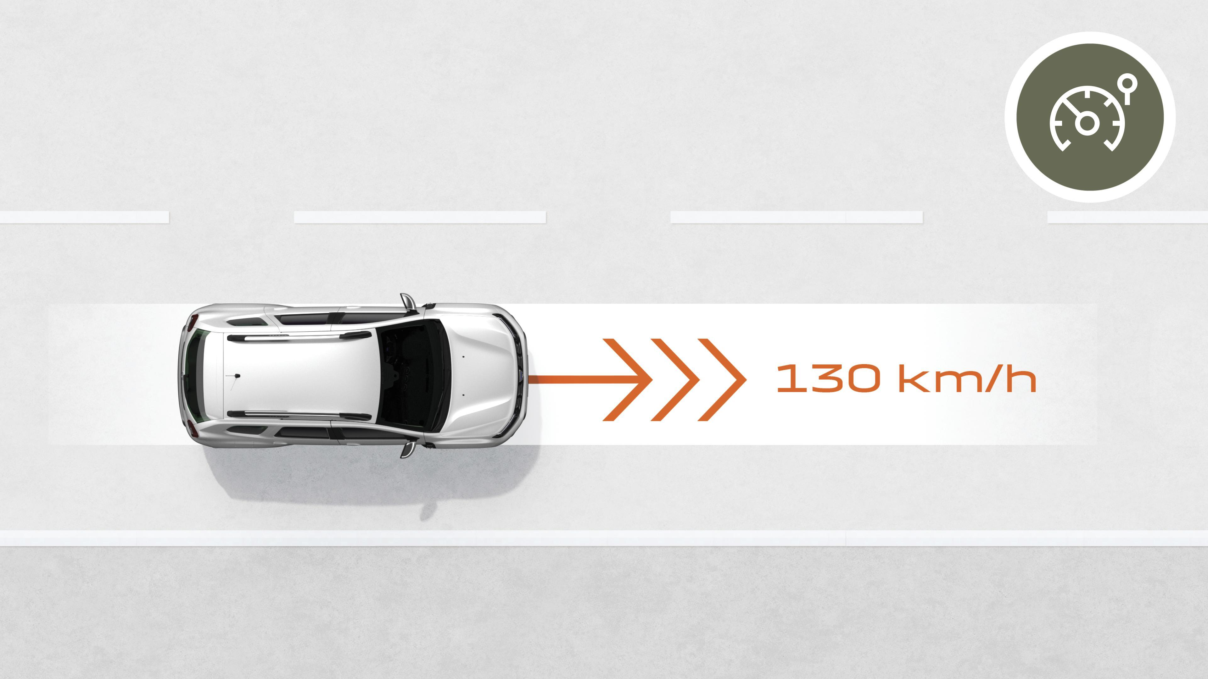 ogranicznik prędkości