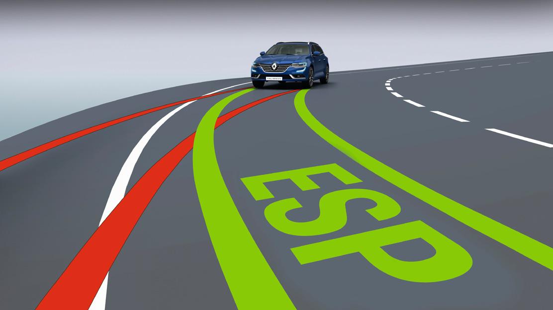Contrôle dynamique de conduite ESC avec antipatinage ASR