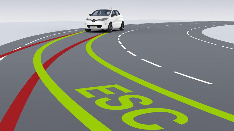 Contrôle dynamique de conduite ESC avec fonction antipatinage ASR