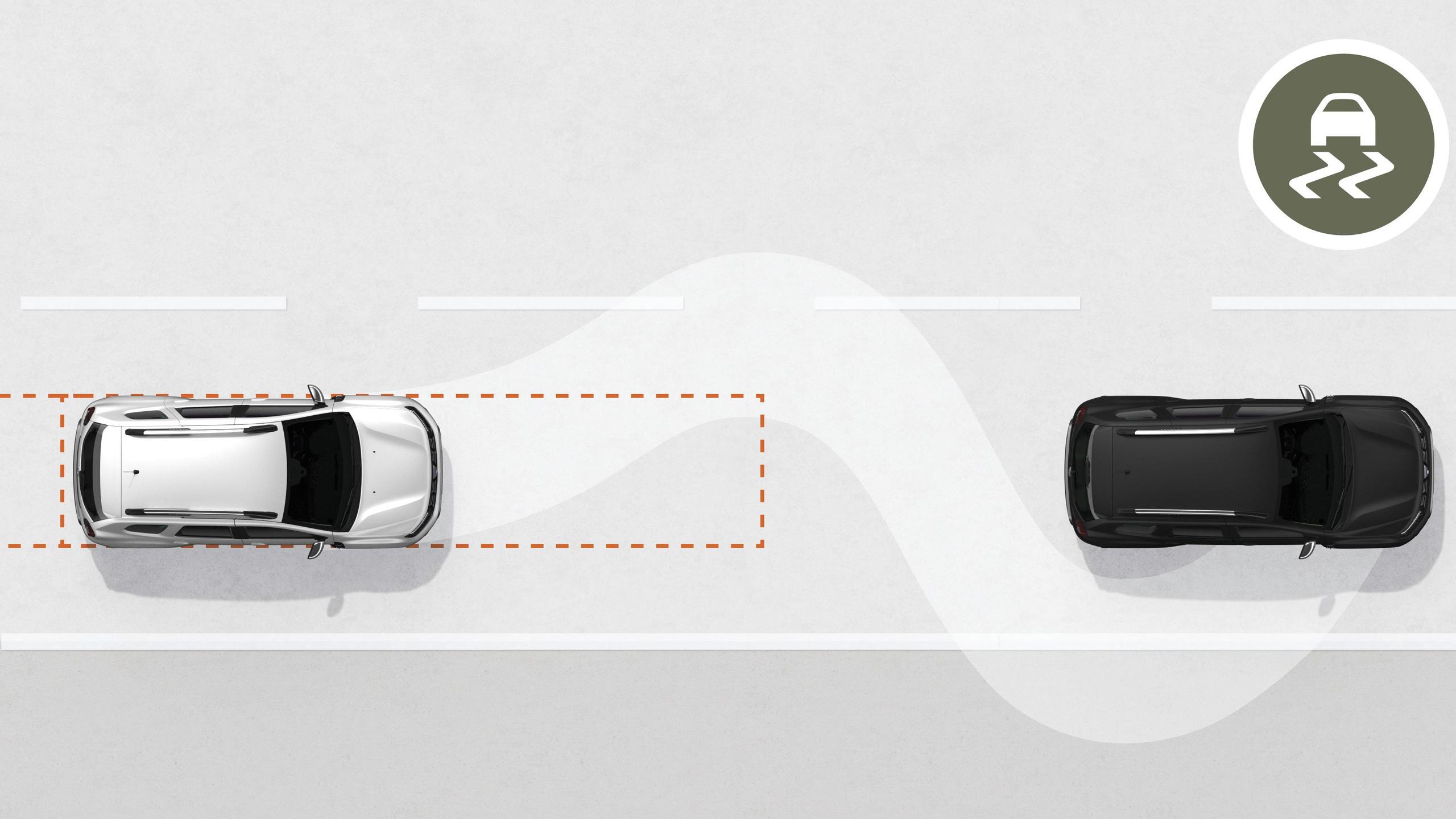 Système anti-blocage des roues (ABS) et fonction antipatinage (ASR)