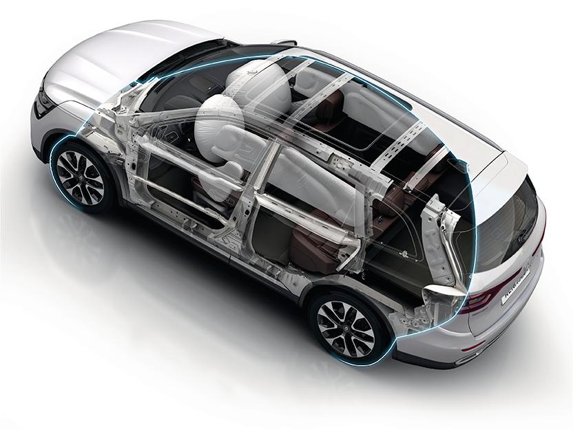 Airbags frontaux et latéraux «thorax» conducteur et passager