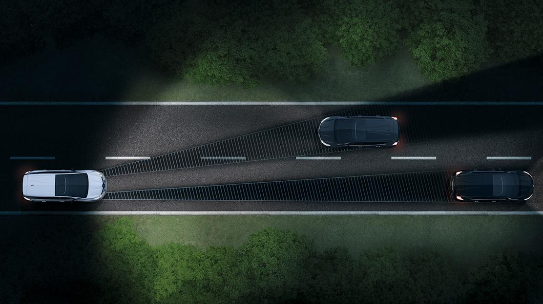 Faróis Matrix LED Vision