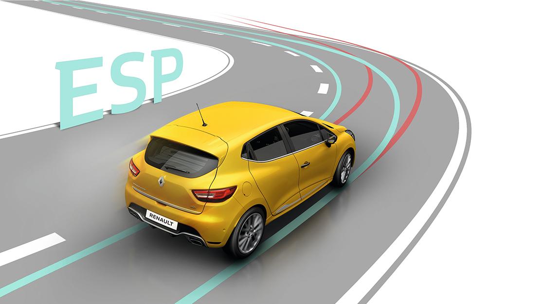 Nadzor za stabilnost vozila - ESP + Sustav protiv proklizavanja pogonskih kotača - ASR
