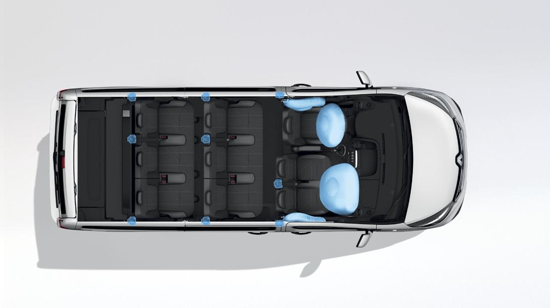 Sistema anti-bloque de ruedas ABS