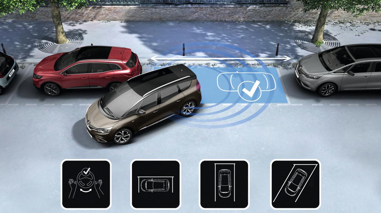 Sistem za pomoč pri parkiranju 360°
