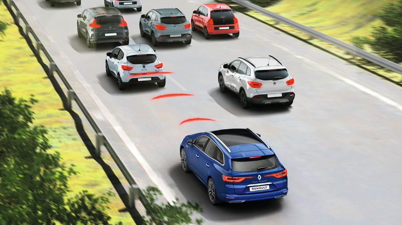 Système d'Anti Bloquage des roues (ABS)