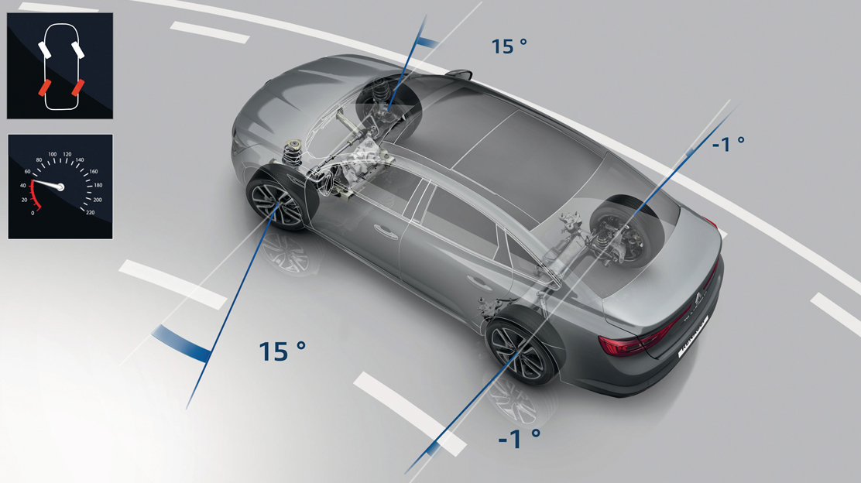 4 Control (4 ruedas directrices)