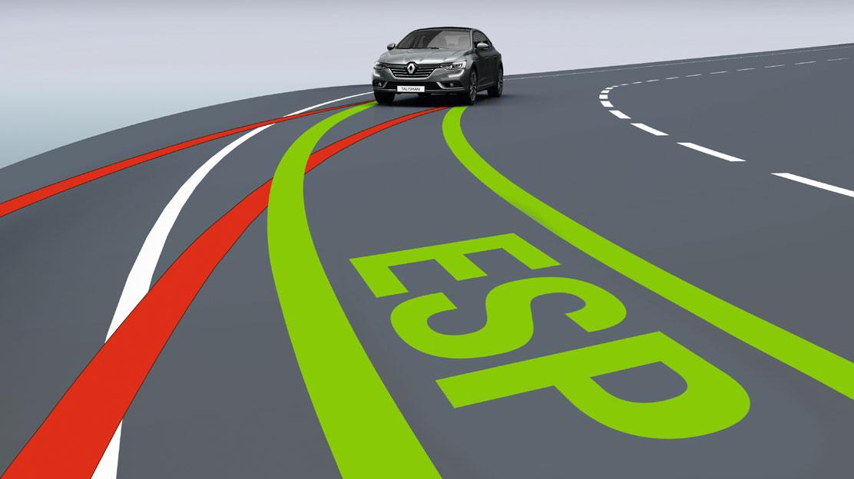 Contrôle dynamique de conduite ESC avec antipatinage ASR et aide au démarrage en côte HSA