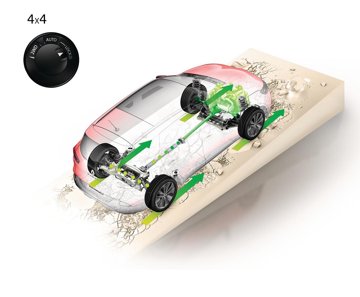 Система зчеплення з дорогою Extended Grip, всесезонні шини 17''
