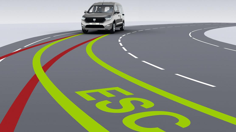 Elektronisches Stabilitätsprogramm (ESC) mit Antischlupfregelung (ASR) und hill start assist (HS)
