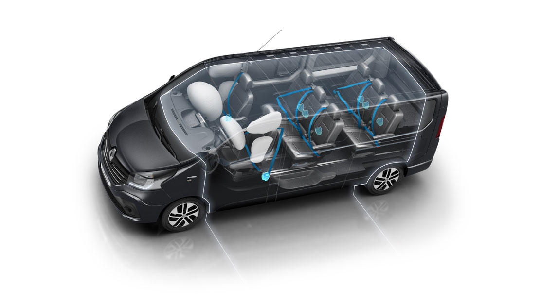 Window- und Seitenairbags Fahrer und Beifahrer (Seitenairbag Beifahrer nur mit Beifahrereinzelsitz)
