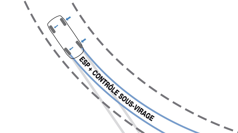 Elektronische trajectcontrole ESC met antislipsysteem ASR